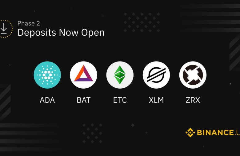 Binance.US va lister ADA, BAT, ETC, XLM and ZRX