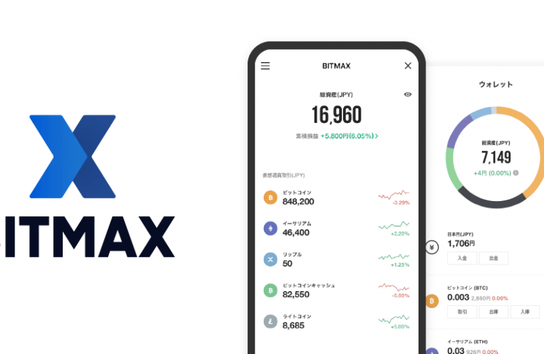 application de messagerie LINE lance son exchange crypto Bitmax au Japon
