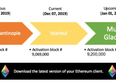 La mise à jour Muir Glacier de la blockchain Ethereum aura lieu le 1er janvier 2020