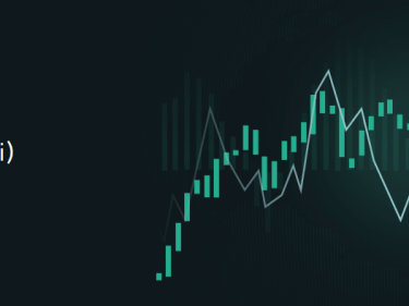 kucoin lance une version Lite de Kumex, sa plateforme de Bitcoin Futures