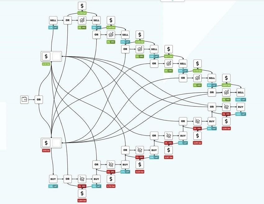 Grid trading bot kryll