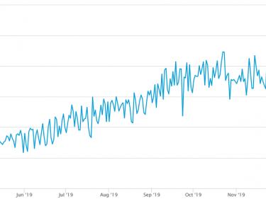 Le taux de hashage Bitcoin toujours plus haut