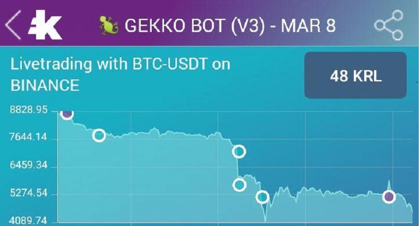Quelle stratégie de trading crypto automatique choisir en cas de krach boursier