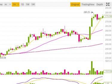 Le cours Bitcoin Cash en hausse le jour de son halving
