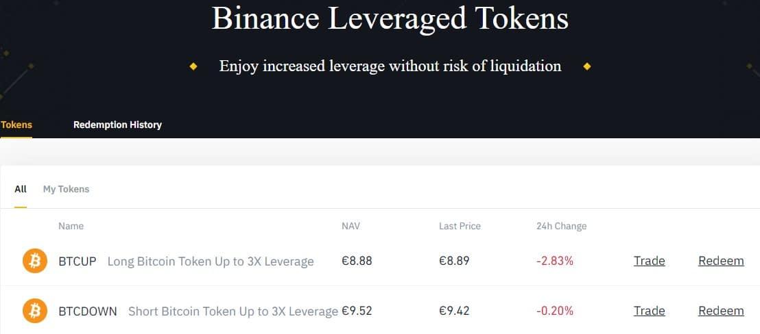 Binance leveraged tokens