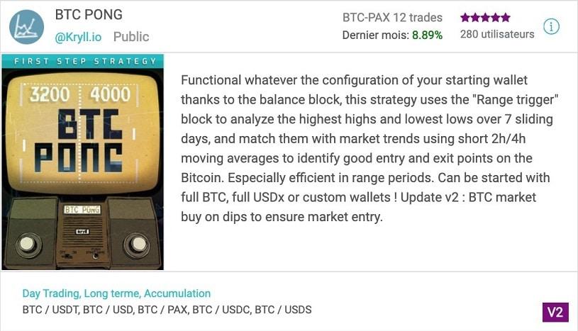 Stratégie de trading Bitcoin gratuite