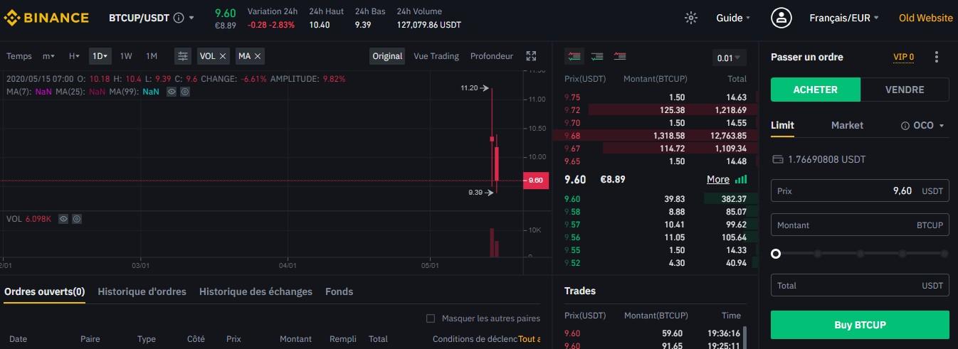 Trading sur marge BTCUP sur binance
