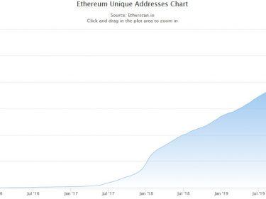 nombre adresses ethereum eth