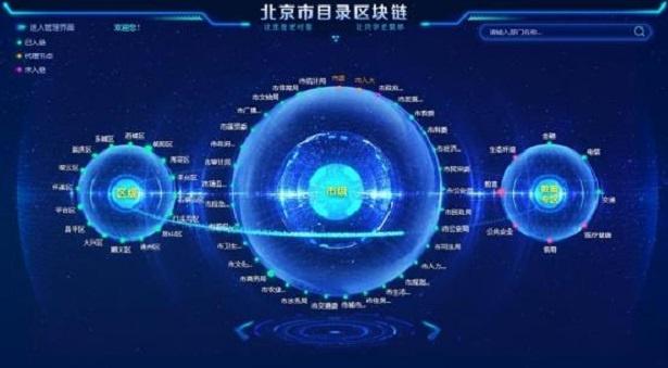Huawei développe un réseau blockchain pour Pékin