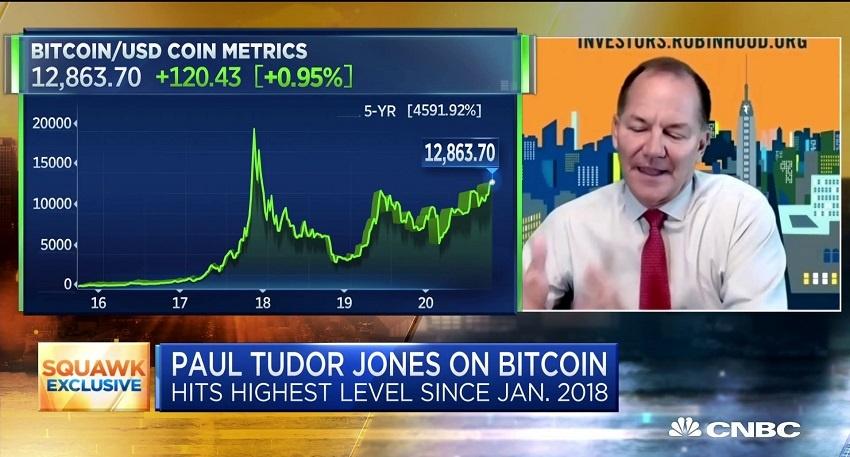 Pour Paul Tudor Jones, Bitcoin, c'est comme investir avec Steve Jobs et Apple ou investir tôt dans Google.