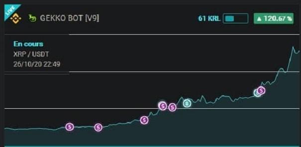 stratégie trading automatique ripple xrp gekko bot kryll