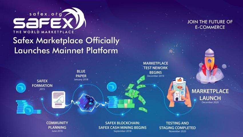 Safex lance sa plateforme de e-commerce décentralisée sur la blockchain