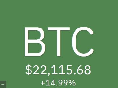 cours bitcoin btc 22000 dollars