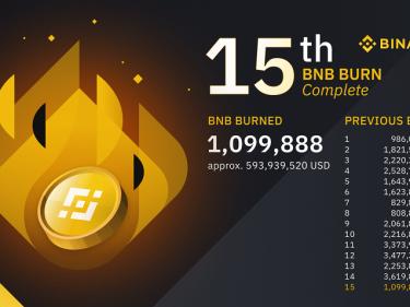 Binance a éliminé 1 milliard de jetons BNB soit 595 millions de dollars partis en fumée !