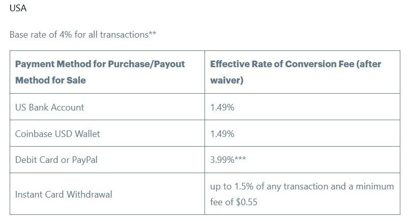 frais trading coinbase paypal