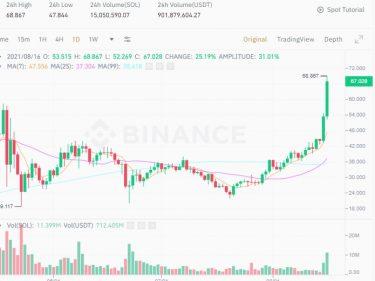 La cryptomonnaie Solana (SOL) en forte hausse atteint un nouveau record de prix